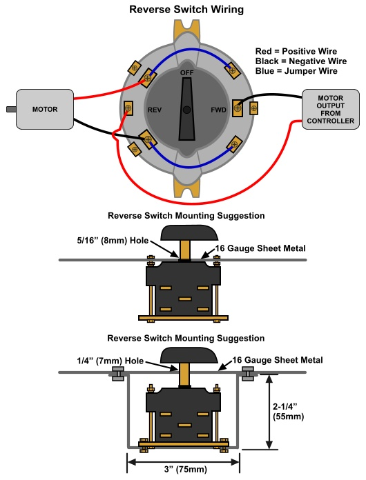 Simple Contactor Wiring Diagram in addition Dayton Gear Motor Wiring Diagram Adorable Power  mander 3 In With likewise 2 Pole Toggle Switch Wiring Diagram furthermore Reverse polarity 12v equipment additionally Female Reproductive System Diagram Posterior View. on electric motor reversing switch wiring