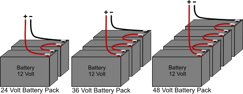 Battery Pack Wiring Direction - ElectricScooterParts.com on