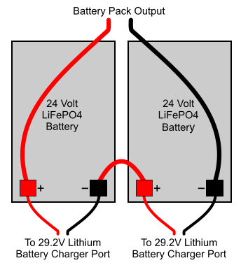 lifepo4 12 volt and 24 volt batteries  electricscooterparts
