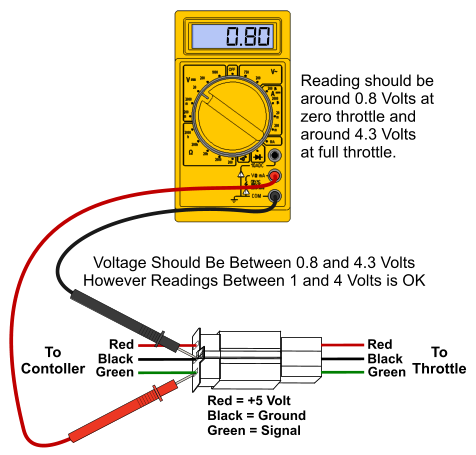 [EQHS_1162]  Throttle Testing Guide - ElectricScooterParts.com | Detailed Wiring Diagram Throttle |  | Electric Scooter Parts