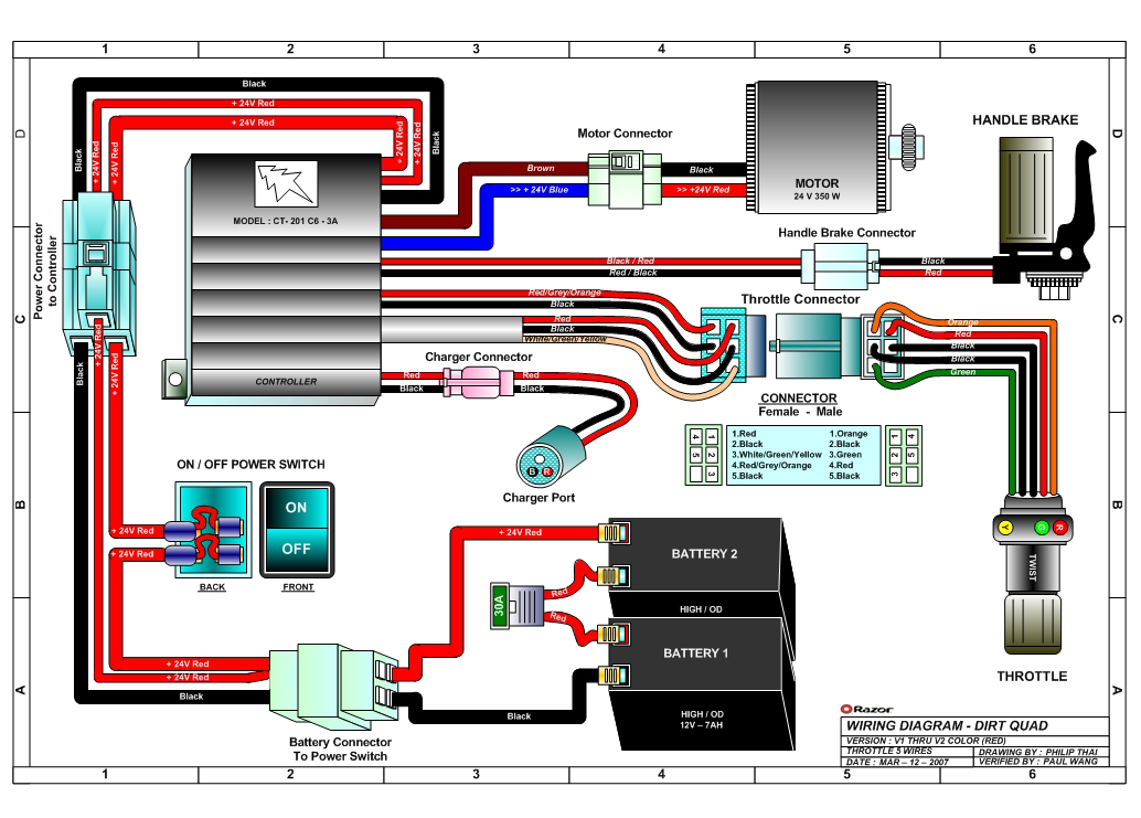 razor dirt quad wiring diagram v1 2 chinese quad wiring diagram chinese atv ignition schematic \u2022 free wiring diagram for 110cc chinese atv at soozxer.org