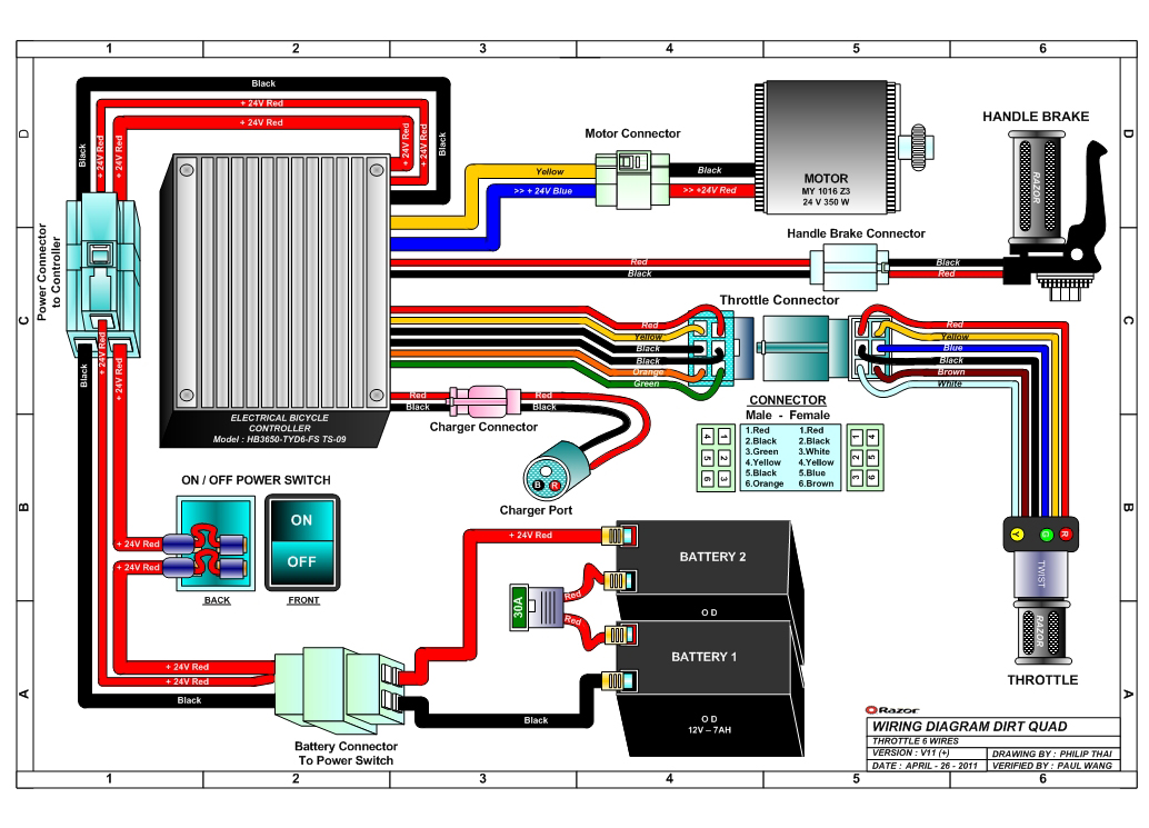 razor dirt quad wiring diagram v11 razor dirt quad electric 4 wheel all terrain vehicle parts venom 400 performance control module wiring diagram at virtualis.co