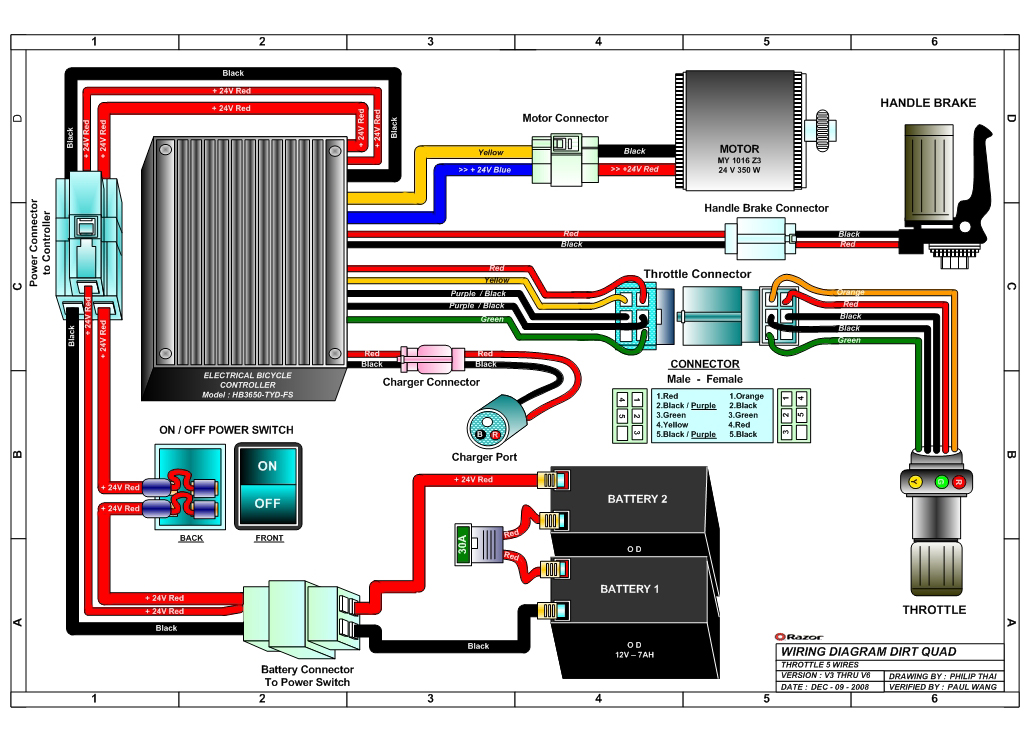 razor dirt quad wiring diagram v3 6 razor dirt quad electric 4 wheel all terrain vehicle parts venom 400 performance control module wiring diagram at virtualis.co