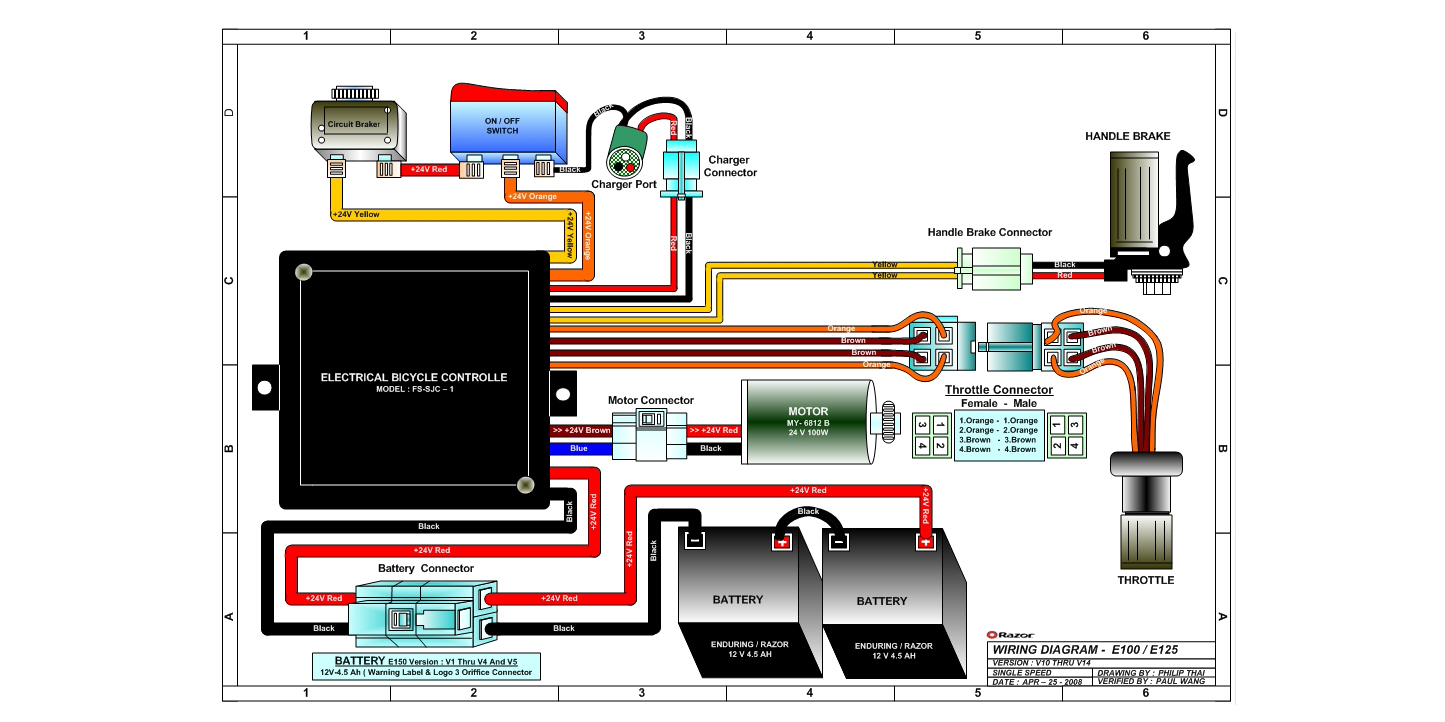 Razor E125 Wiring Diagram Version 10-14