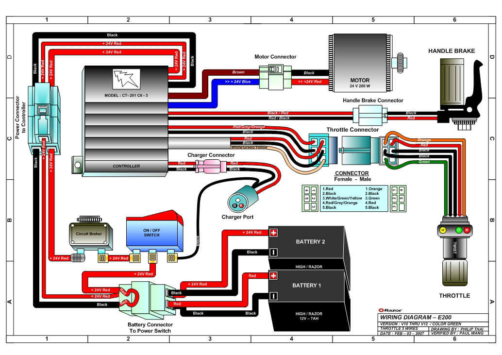 razor e200 wiring diagram v10 12 razor e200 wiring diagram electric scooter wiring diagrams \u2022 free shoprider wire diagram at n-0.co