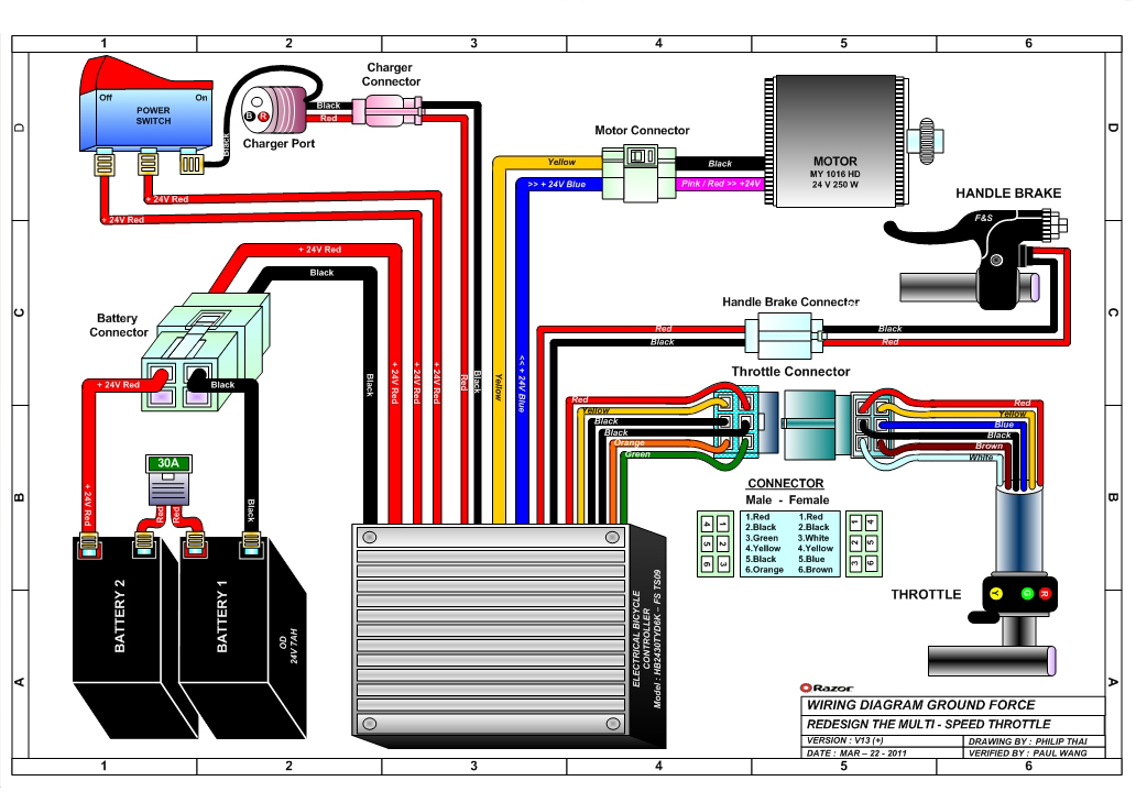 razor ground force wiring diagram v13 razor ground force electric go kart parts electricscooterparts com Basic Electrical Wiring Diagrams at bayanpartner.co