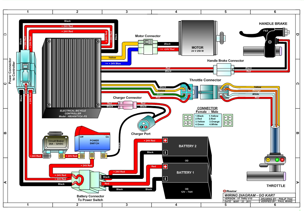 razor ground force wiring diagram v7 10 pocket rocket wiring diagrams mx500 wiring diagram \u2022 free wiring razor dirt quad battery wiring harness at panicattacktreatment.co