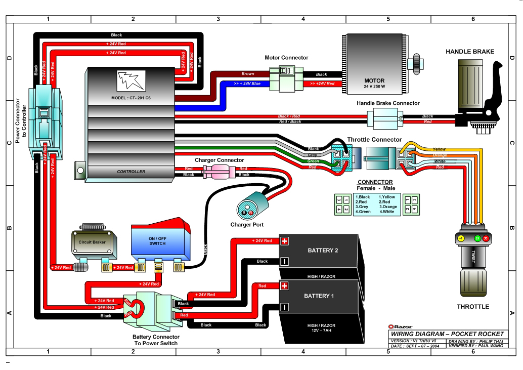 razor pr200 pocket rocket wiring diagram version 1-5