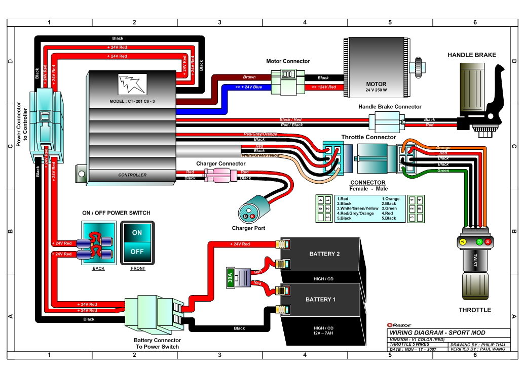 Razor Sports Mod Wiring Diagram V on 1999 ford e350 fuse box diagram